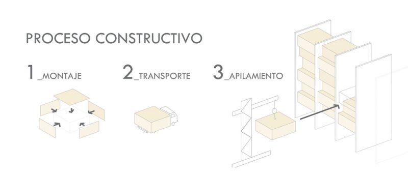esquema-construccion